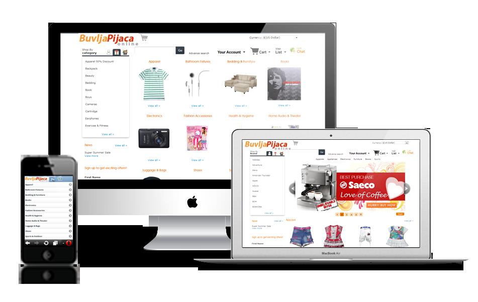 izrada-eCommerca, izrada web shopa, izrada internet prodavnice
